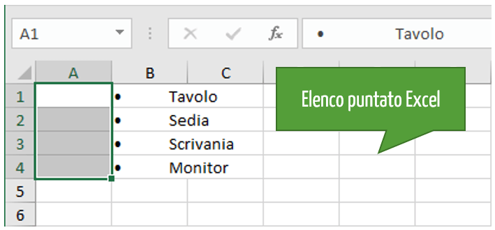 Inserire un elenco puntato copiandolo da Word