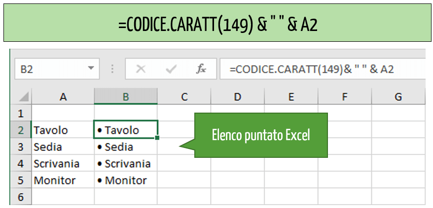 Inserire un elenco puntato Excel usando la funzione CODICE.CARATT