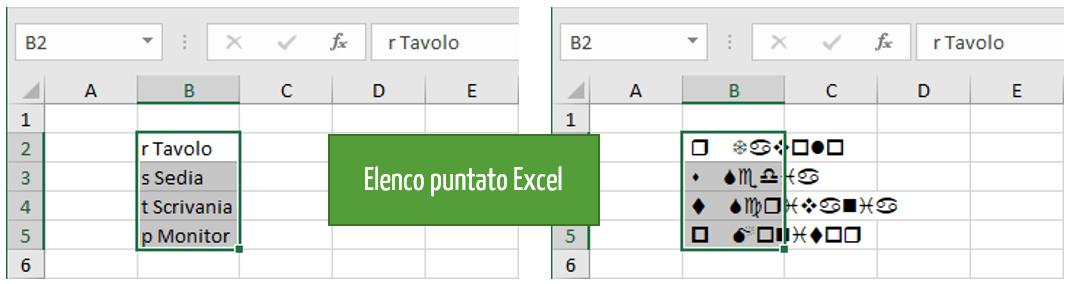 Creare un elenco puntato usando caratteri speciali