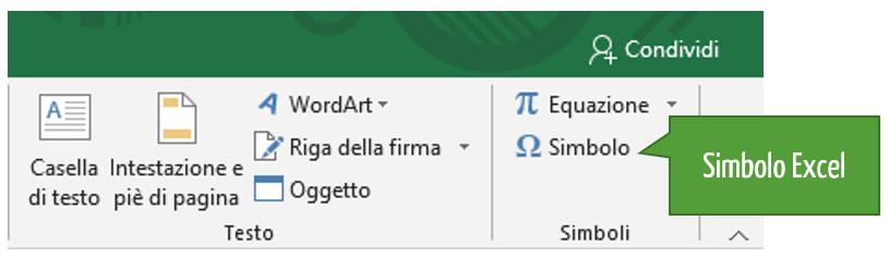 Creare un elenco puntato usando la finestra di dialogo Simbolo