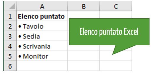 Creare un elenco puntato utilizzando un formato celle personalizzato