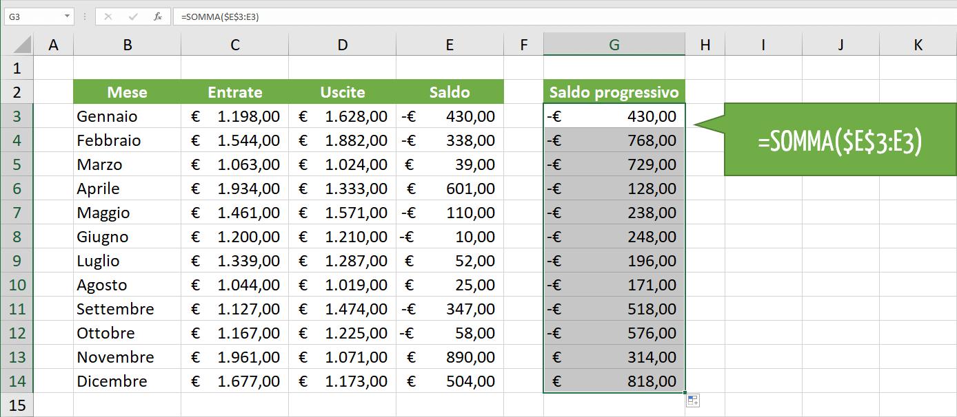 Come si calcola il saldo progressivo in Excel