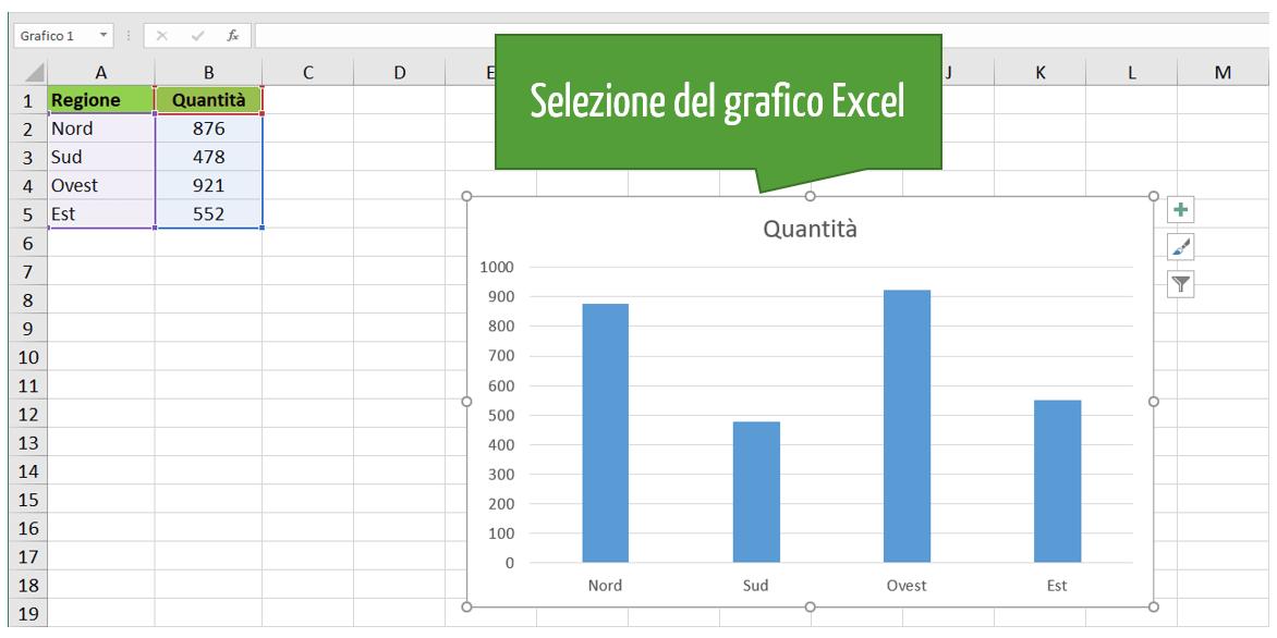 Selezione del grafico Excel