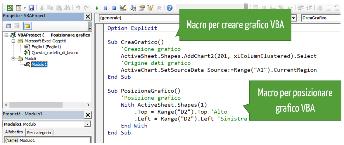 Macro per creare grafico VBA | Macro per posizionare grafico VBA