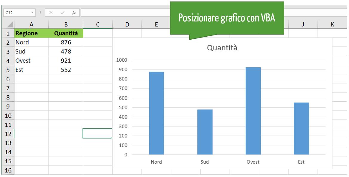 Posizionare grafico con VBA