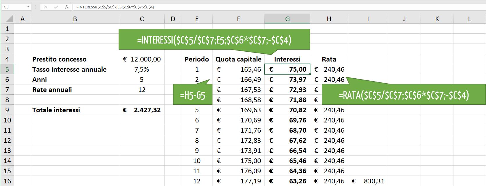 Funzione INTERESSI Excel: calcolo interessi prestito Excel