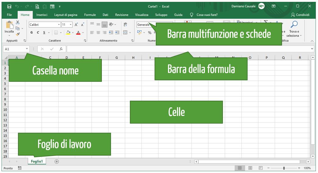 Come è composto Excel