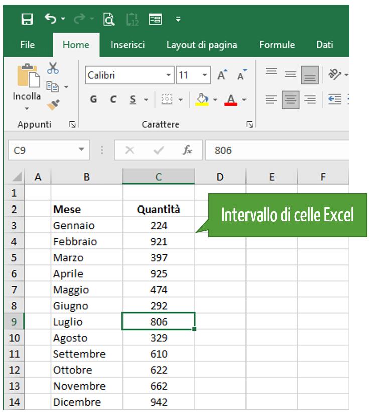 Intervallo celle Excel