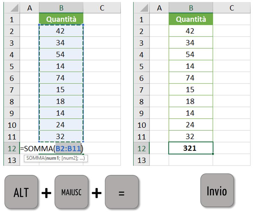 Esempi di utilizzo della funzione Somma automatica Excel