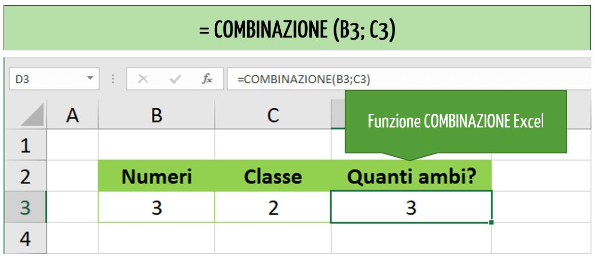 Le combinazioni possibili con 3 numeri
