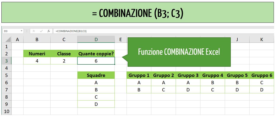 Le combinazioni possibili con 4 numeri