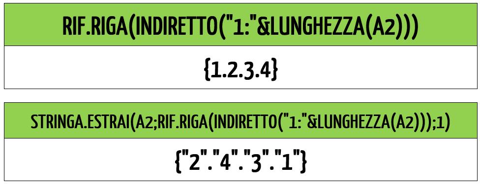 come fare la somma in Excel di tutte le cifre di un numero