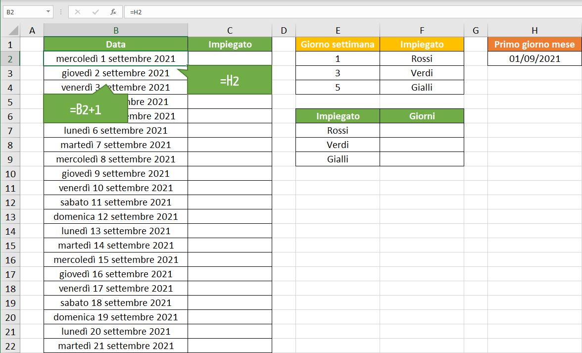 turni di lavoro | orario di lavoro Excel