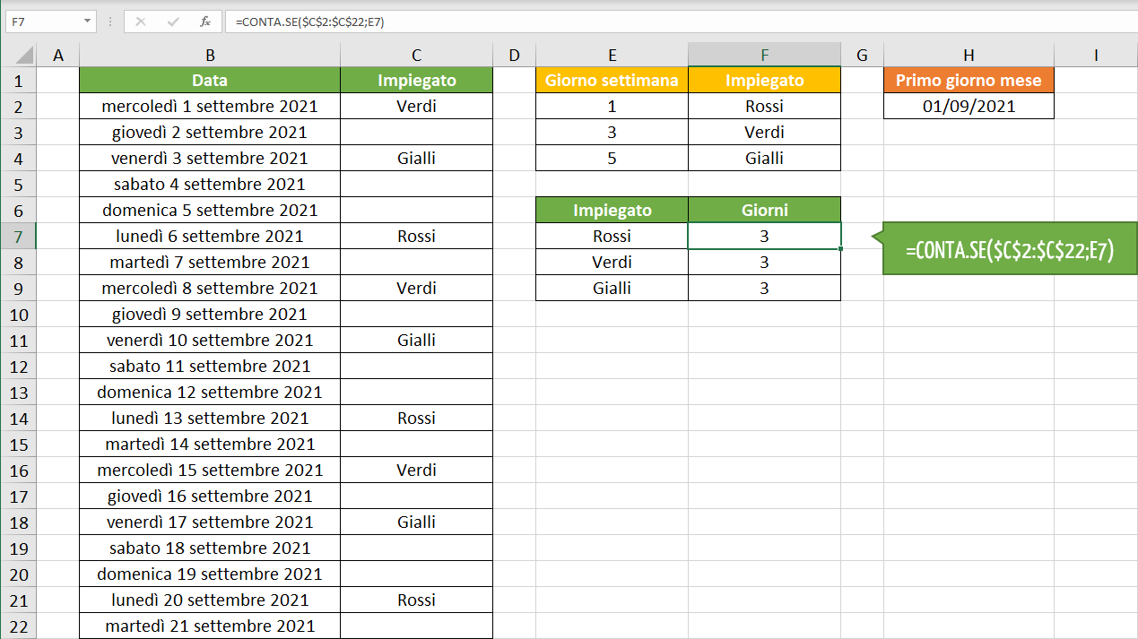 Calendario turni di lavoro Excel