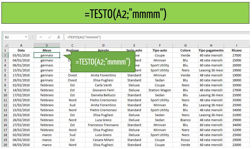 dati tabelle pivot Excel